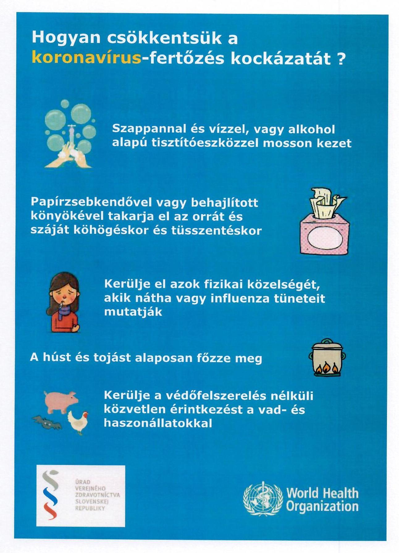 Információs anyag - KORONAVÍRUS - Informačný materiál 2